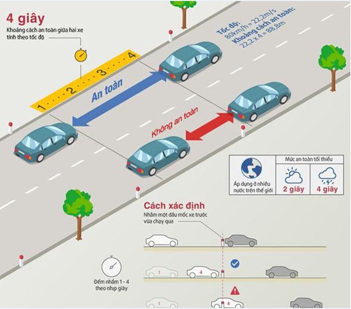 quy tắc lái xe an toàn hãng taxi tải thành hưng, chuyển nhà, chuyển văn phòng trọn gói